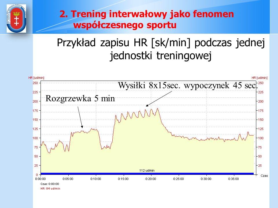 Przykład zapisu HR [sk/min] podczas jednej jednostki treningowej